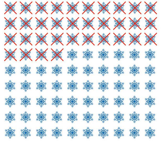 Số mùa đông trong 90 năm cuộc đời