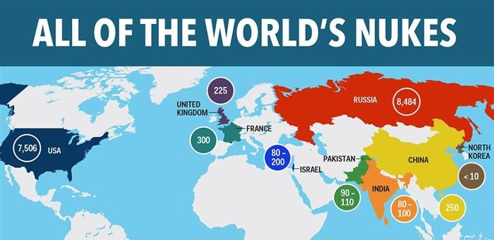 Tiềm năng các quốc gia hạt nhân trên thế giới.