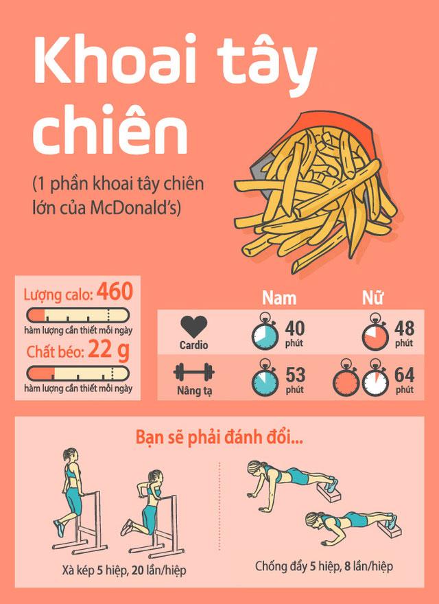 Nếu ăn 1 phần khoai tây chiên lớn của McDonald's, bạn tập tập chống đẩy 5 hiệp, 8 lần/hiệp.