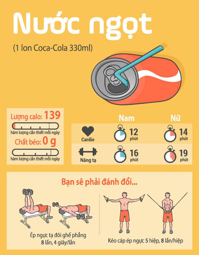 Nếu như uống 1 lon coca cola 330ml, bạn sẽ phải tập ép ngực tạ đôi ghế phẳng 8 lần, 4 giây/lần.