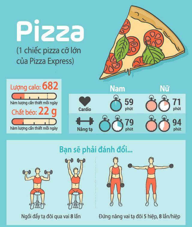 Nếu ăn 1 chiếc pizza cỡ lớn, bạn sẽ phải đánh đổi bằng bài tập ngồi đẩy tạ đôi qua vai 8 lần.