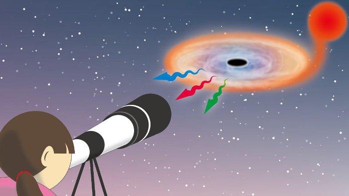 Hố đen có thể được quan sát thông qua ánh sáng nhìn thấy mỗi khi chúng bức xạ.