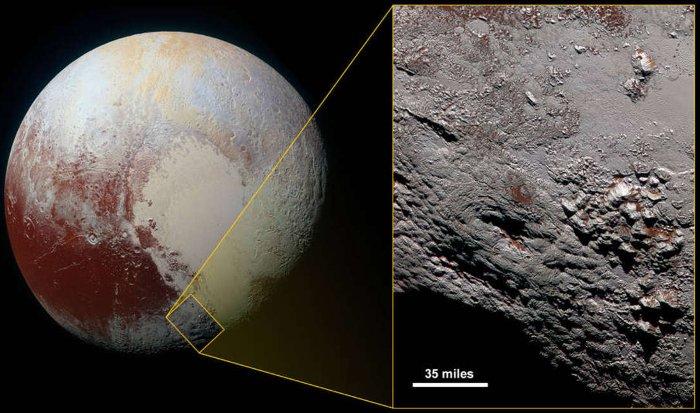 Wright Mons nằm gần Sputnik Planum, một khu vực bằng phẳng rộng lớn.