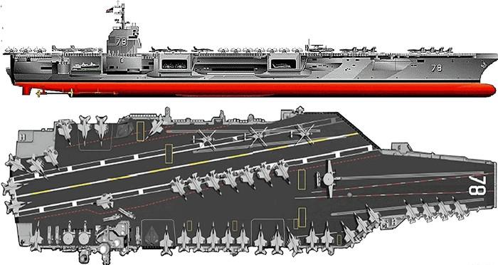 USS Gerald R. Ford có diện tích sân bay 333 x 78m, chở được hơn 75 máy bay các loại và 4660 thủy thủ.