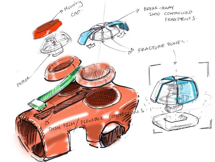 Bản phác thảo GyroGlove.