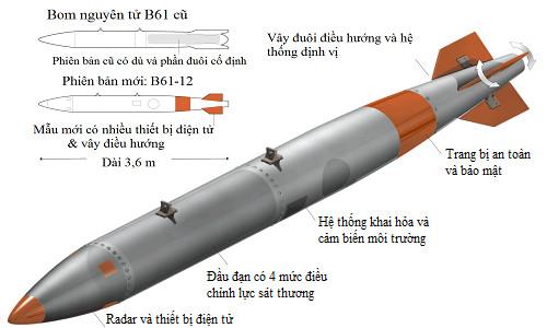 Thiết kế bom nguyên tử B61 mới.