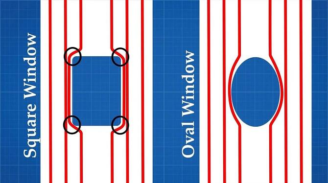 Thiết kế cửa sổ hình oval sẽ không khiến cho một vị trí nào phải chịu quá nhiều áp lực.