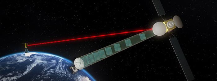 EDRS-A là vệ tinh chuyển tiếp dữ liệu bằng laser đầu tiên.