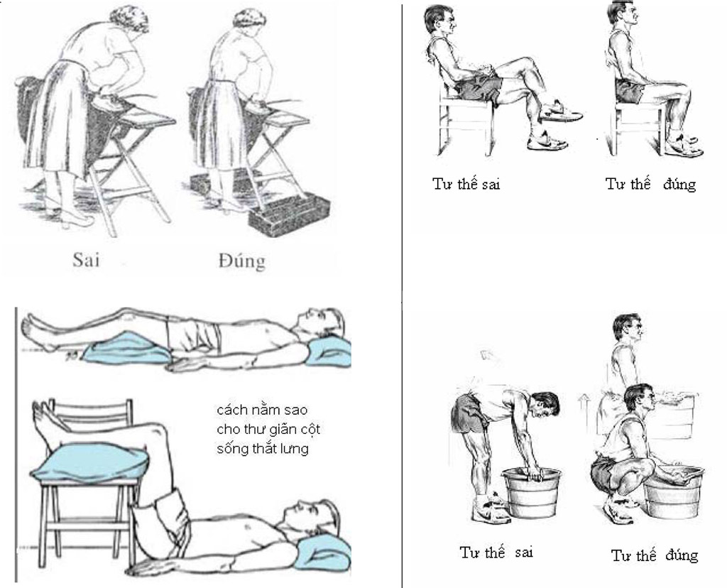 Chú ý các động tác để phòng ngừa bệnh đau lưng