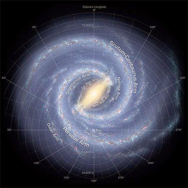 Ảnh concept về độ lệch mặt phẳng quỹ đạo hệ Mặt Trời với Dải Ngân Hà.