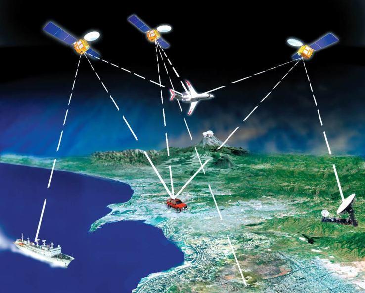 Công nghệ GPS - hệ thống định vị toàn cầu.