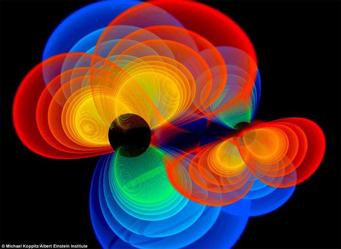 Sóng hấp dẫn là những gợn sóng vô hình trong cấu trúc không gian và thời gian gây ra bởi sự chuyển động của các đối tượng dày đặc như các lỗ đen.