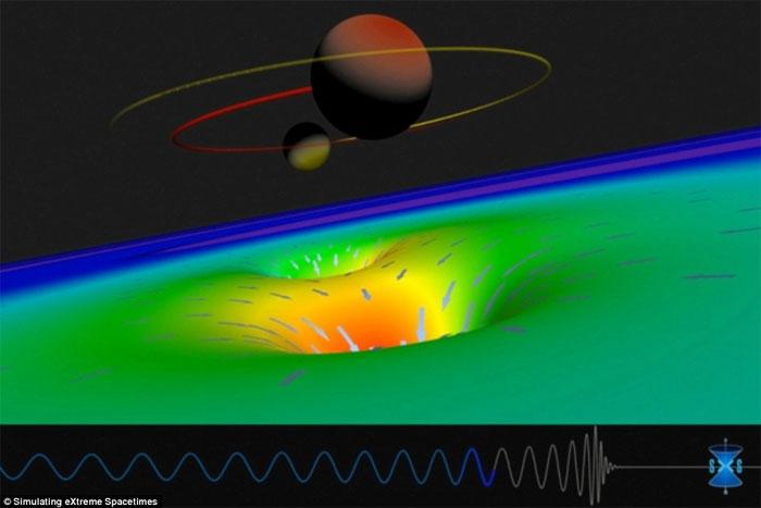 Mô phỏng này cho thấy vùng không-thời gian quanh hố đen đã bị bẻ cong.