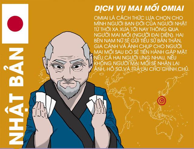 Omiai là cách lựa chọn bạn đời của người Nhật từ xưa.