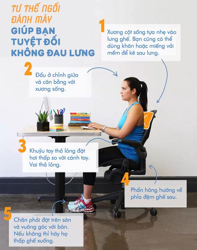 Với tư thế này, bạn không lo đau lưng khi ngồi làm việc với máy tính.