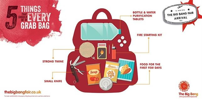 5 dụng cụ thiết yếu nên mang theo người bao gồm: dao bấm, dây thừng, thức ăn đóng hộp, bộ đánh lửa và một bình nước.