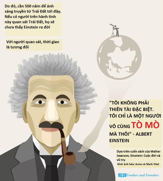 """Albert Einstein: """"Tôi không phải là thiên tài đặc biệt, tôi chỉ là một người vô cùng tò mò mà thôi""""."""