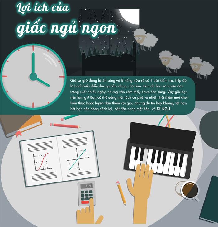 Giấc ngủ chiếm 1/3 cuộc đời chúng ta, giấc ngủ ngon đóng vai trò quan trọng đối với sức khỏe bộ não.