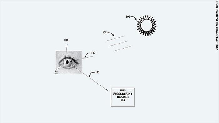 Sử dụng kính áp tròng để lưu mật khẩu
