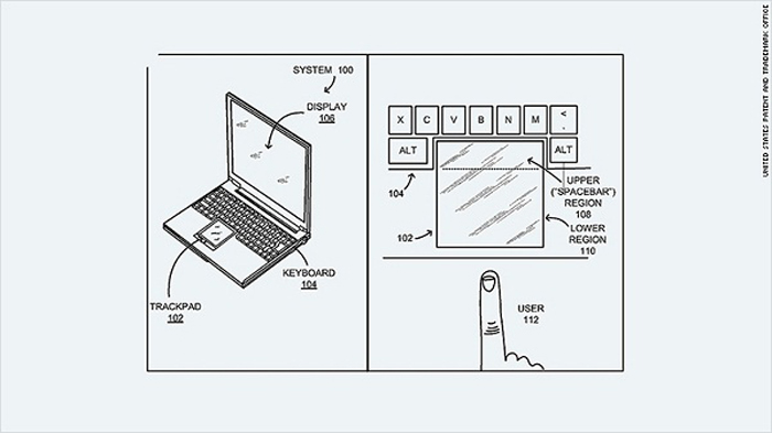 Sử dụng trackpad như phím cách Space