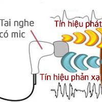 Âm thanh phản xạ trong lỗ tai sẽ được dùng làm để nhận diện người dùng