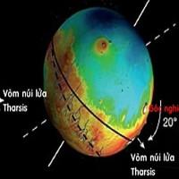 """Vụ phun trào núi lửa làm thay đổi """"bộ mặt"""" sao Hỏa"""