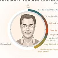 Cuộc đời và sự nghiệp của Elon Musk