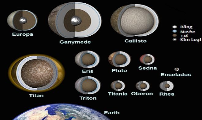 Các nhà khoa học nhận định nước có thể tồn tại trên 10 thiên thể khác trong hệ Mặt Trời.