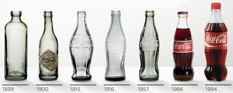 Các mẫu chai Coca-Cola qua từng giai đoạn.