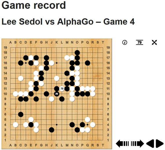 Nước đi số 78 của Lee Sedol và 79 của AlphaGo: bước ngoặt của ván đấu.