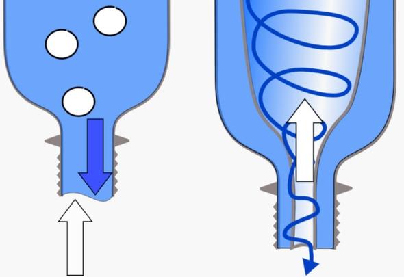 Nguyên lý nước chảy ra khỏi chai theo 2 cách.