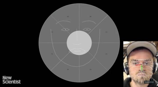 Phần mềm nhận diện khuôn mặt và ánh mắt.