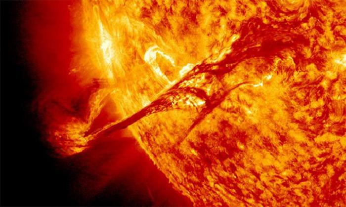 Cái chết của Mặt Trời