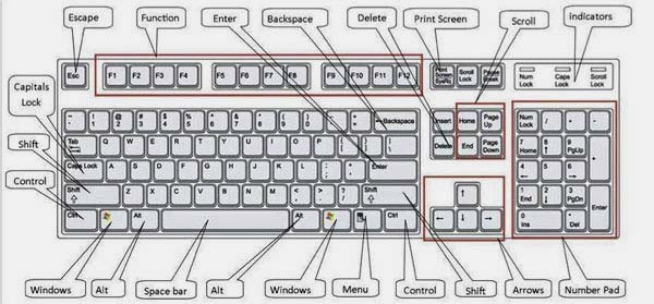 Phím tắt máy tính