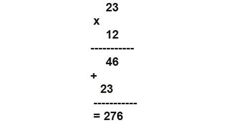 Cách tính toán trong sách giáo khoa.