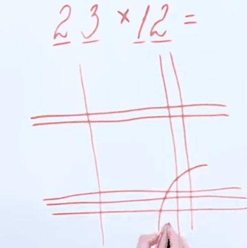 Đếm điểm giao nhau giữa các đường thẳng.