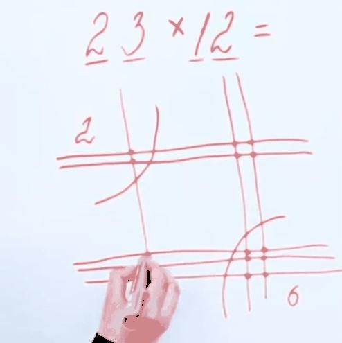 Số điểm giao nhau ở góc trên cùng bên trái là kết quả của hàng trăm.