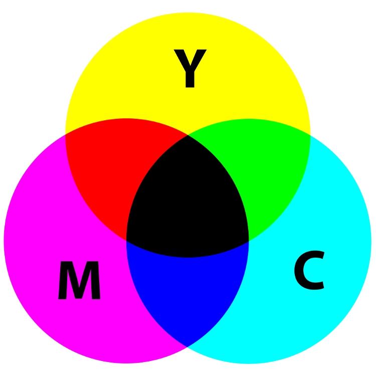 Ba màu cơ bản.