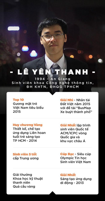 Lê Yên Thanh