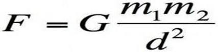 Định luật vạn vật hấp dẫn của Newton