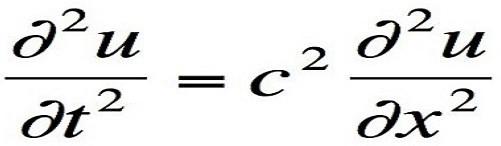 Phương trình hàm sóng.