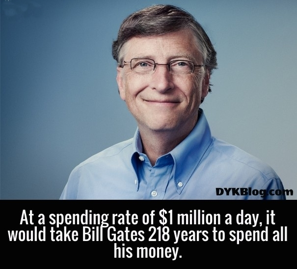 Nếu một ngày tiêu hết 1 triệu đô, Bill Gates phải mất 218 năm mới tiêu hết tổng số tiền của mình.