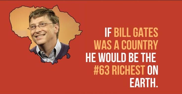 Nếu Bill Gates là một quốc gia , ông sẽ là quốc gia giàu thứ 63 trên thế giới.
