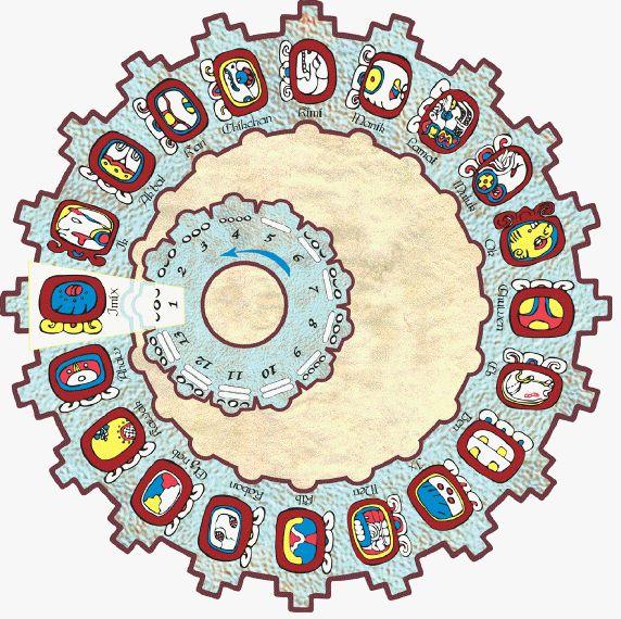 Hình minh họa bộ lịch Tzolk'in của người Maya.