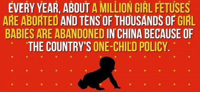 Mỗi năm, có khoảng một triệu bào thai gái bị phá bỏ và hàng chục ngàn em bé gái bị bỏ rơi tại Trung Quốc vì chính sách một con.