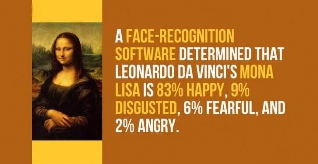 Một phần mềm nhận diện khuôn mặt xác định rằng bức Mona Lisa của Leonardo Da Vinci có 83% hạnh phúc , 9% khinh bỉ , 6% sợ hãi và 2% giận dữ.