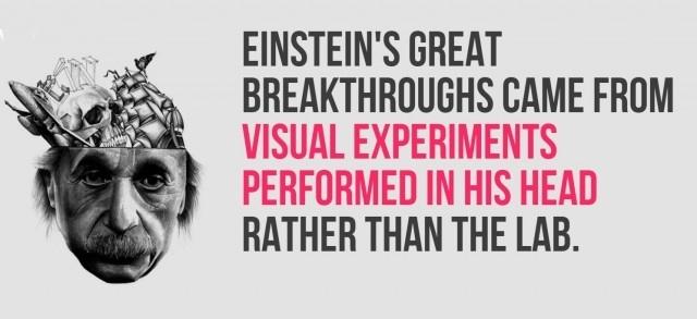 Bước đột phá lớn của Einstein đến từ các thí nghiệm trực quan thực hiện trong đầu của mình chứ không phải là phòng thí nghiệm.
