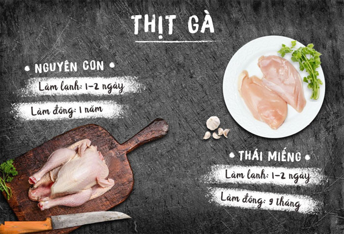 Thịt gà để nguyên con sẽ để trong tủ đông được lâu hơn khi đã cắt miếng.