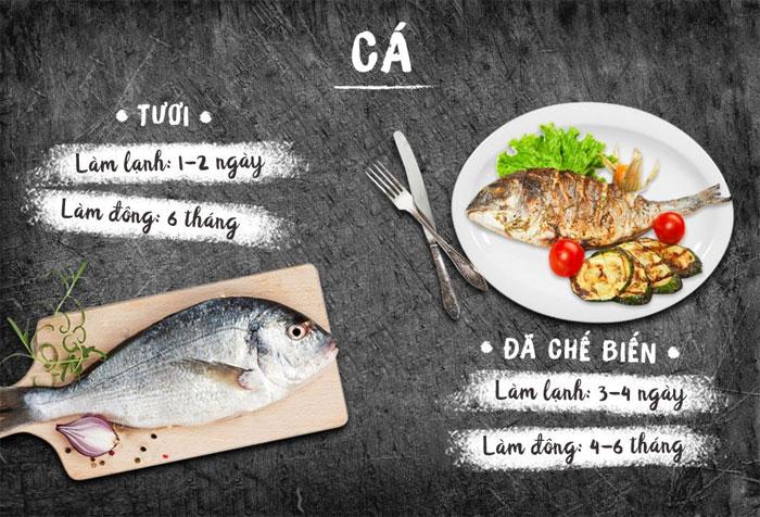Cá rất tanh nên bạn cần bọc bằng nhiều lớp, nếu không sẽ lan mùi sang các thực phẩm khác.
