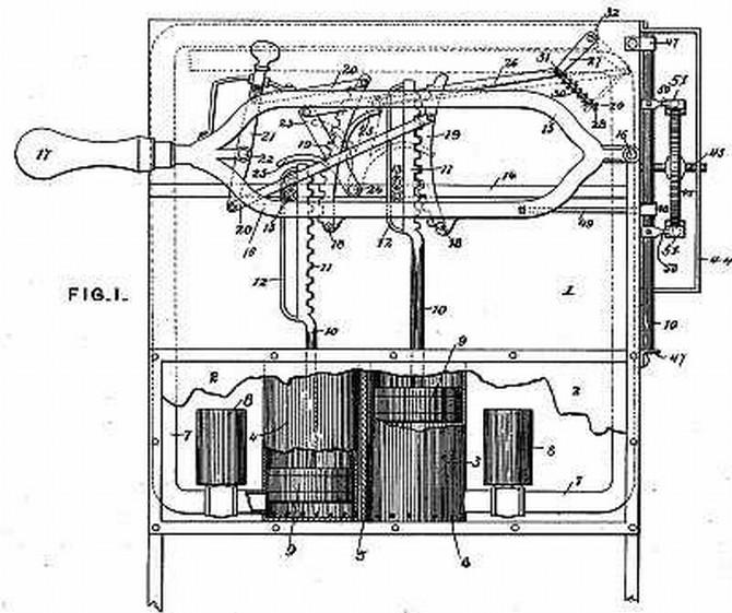 Máy rửa bát đầu tiên do Josephone Garis Cochran phát minh, chế tạo.
